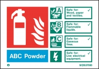 White Fire Safety Signs