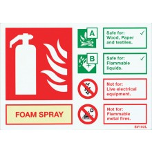 Self-adhesive landscape spray foam extinguisher identification sign